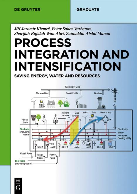 Process Integration and Intensification – Saving Energy, Water and Resources