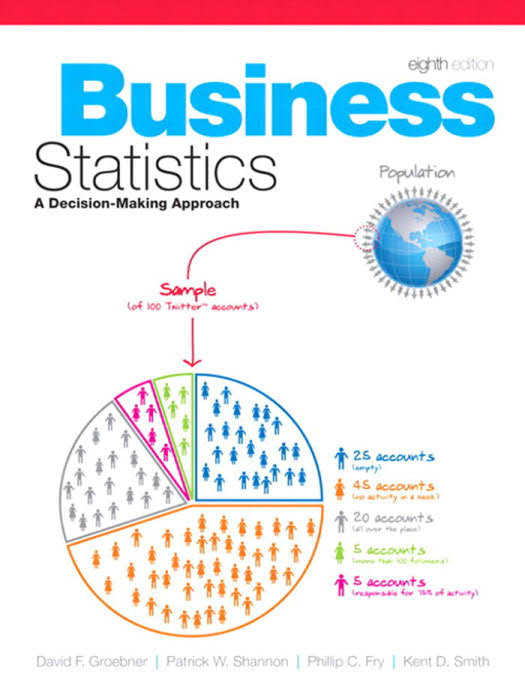 Business Statistics - A Decision-Making Approach (8th Edition)