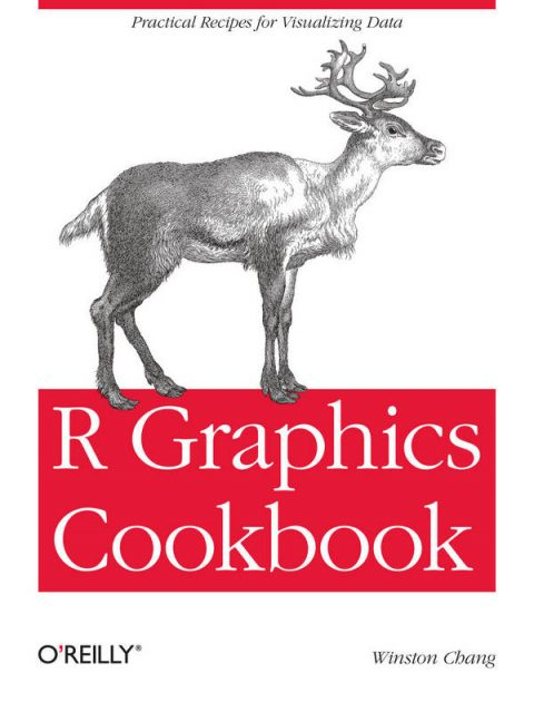R Graphics Cookbook (2nd Release)